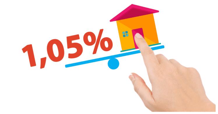 Tasa hipotecaria históricamente baja de solo 1.05%